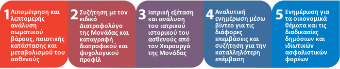 vimavima1